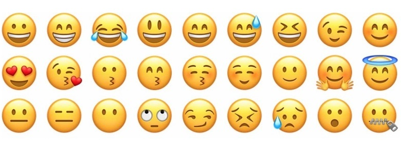 Emojis boost the interaction rate of Instagram posts