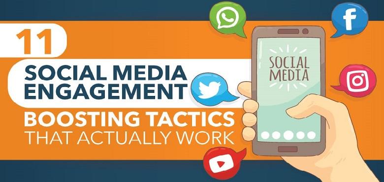 11 Social Media Engagement Taktiken